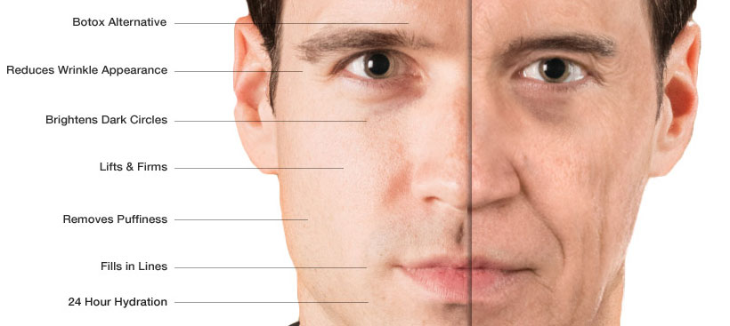 How to Look Younger for Men